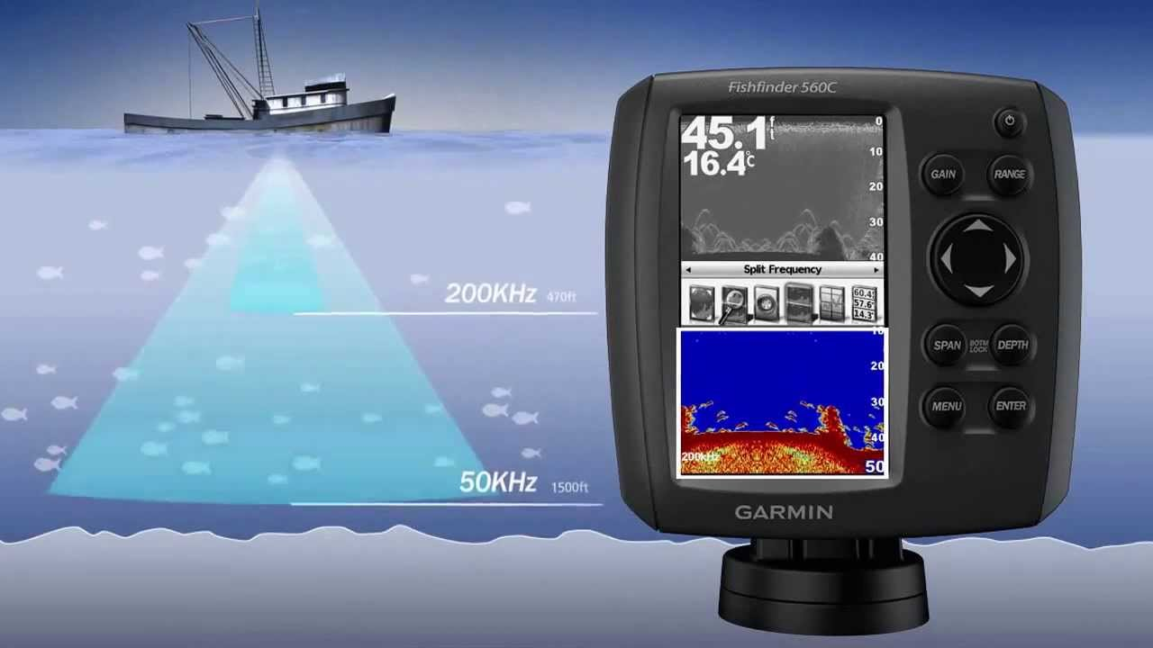 How Does A Fishfinder Work (Useful Tips For Beginners) 2